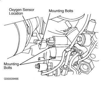 How to change starter motor engine mechanical problem v8 two http2carprosforumautomotivepictures266999jag79 cheapraybanclubmaster Images