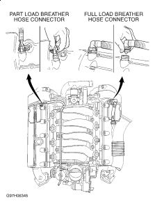 jaguar engine oil flow diagram harley davidson engine oil pan diagram #12