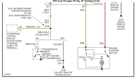 Jeep Wrangler Starter Wiring - Wiring Diagrams on