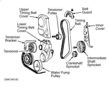 vw water pump diagram ford ranger 2001 3 0 engine water pump diagram 1997 volkswagen jetta how to take a water pump apart? #10