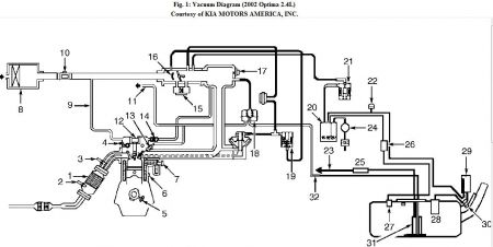 Engine Belt Diagram 2001 Kia V6 3500 additionally Ford Gdi Engine also 2001 Saturn L100 Wiring Diagram moreover Watch together with Saturn Relay 2005 Fuel Filter Location. on download wiring diagram mitsubishi l300