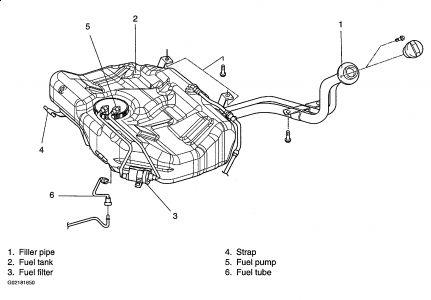kia fuel pump diagram example electrical wiring diagram \u2022 1998 kia sportage fuel pump relay 2004 kia rio electrical problem 2004 kia rio 4 cyl two wheel rh 2carpros com kia sportage fuel system diagram kia picanto fuel pump diagram