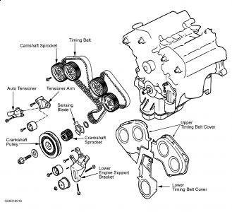 2004 hyundai xg350 engine diagram 2005 kia amanti setting the timing on a car  2005 kia amanti setting the timing on a car