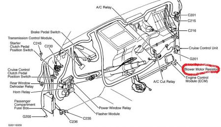 Kia Sorento Blower Resistor Location