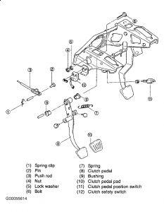 kia rio 2005 how to tell what brakes i need
