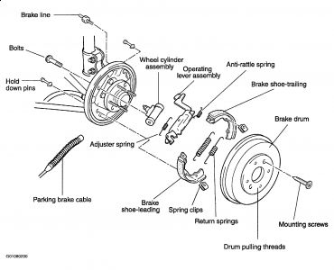 2002 kia spectra brakes problem 2002 kia spectra 4 cyl front 1 reply