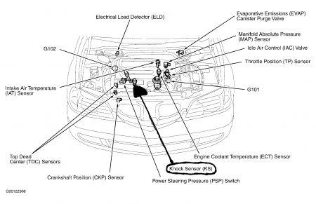 1998 infiniti i30 fuse box diagram 1997 infiniti i30 fuse