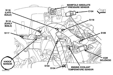 Chrysler Pacifica 2004 Chrysler Pacifica Knock Sensor Location on buick wiring diagrams automotive