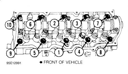 2000 other rover models head bolt torque and sequence