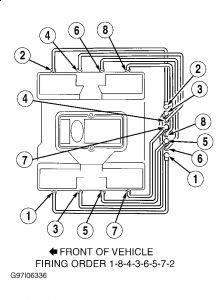 2004 Pontiac Grand Prix Purge Valve Location further Spark Plug Wire Diagram 2002 Chevy Cavalier Wiring in addition Engine Diagram 1997 Land Rover Discovery besides Land Rover Defender 2002 Wiring Diagram further Land Rover Wiring Diagram Series 2. on land rover discovery 2 stereo wiring harness