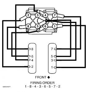 Firing Order?: I Need the Wiring Diagram for the Plug Wires.2CarPros