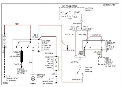 1988 lincoln town car wiring diagram for start solenoid 1 reply