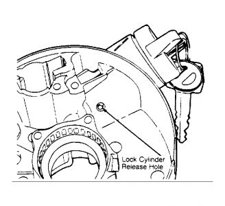 1988 ford f150 starter  how to lubricate inside of a