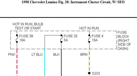 266999_lum_1 1998 chevy lumina instrument panel light was gone 98 chevy lumina fuse box diagram at panicattacktreatment.co