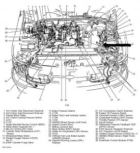 Gm Maf Sensor Wiring Diagram on 2003 ford windstar engine diagram