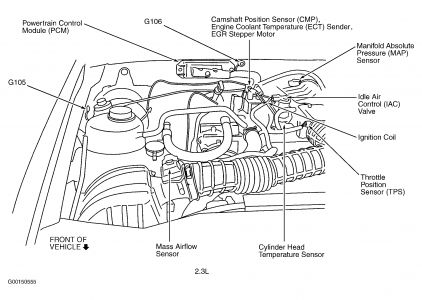 Ford 4 0 Knock Sensor Location