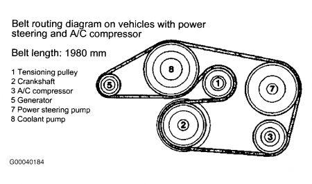 1999 mercedes c280 serpentine belt diagram. Black Bedroom Furniture Sets. Home Design Ideas