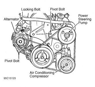 Dodge Neon Alternator Wiring Diagram on 2000 dodge neon starter wiring diagram, 1977 dodge wiring diagram, dodge voltage regulator wiring diagram,