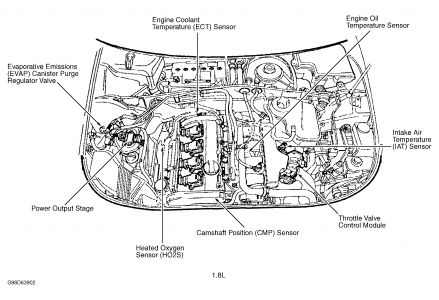 99 Audi A4 Engine Diagram on 2000 audi a6 fuse box location