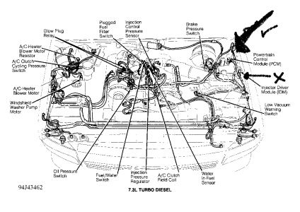 7 3l Turbo Diagram
