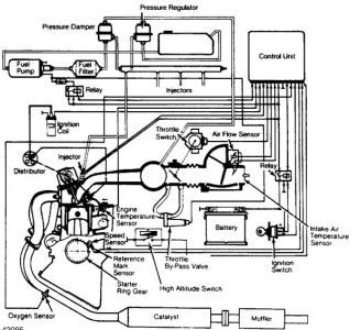 1984 porsche 944 car hesitates i have a 84 944 that hesitates rh 2carpros com Porsche 944 Relay Diagram 944 DME Diagrams