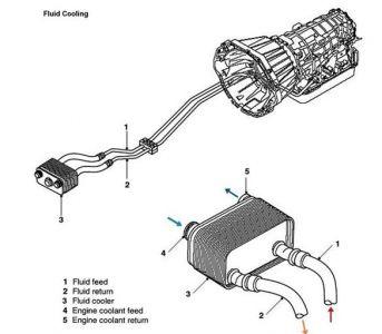 http://www.2carpros.com/forum/automotive_pictures/266999_ra_2.jpg