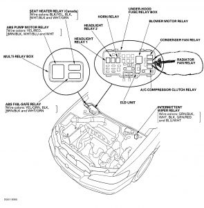 Fuse Box On Chrysler Sebring also Ducati St2 Electric Fuel Pump And Fuel Circuit Diagram as well Xj Parts Diagram as well Fuse Box Diagram Jeep Liberty 2006 moreover 2000 Chevy Lumina Engine Diagram. on fuse box overheating