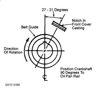 1985 Ford Ranger Timing Problems: Timing Belt Broke and I