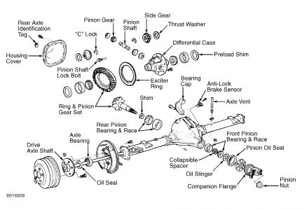 Ford F 150 1996 Ford F150 Rear Axle