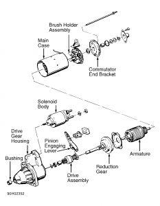 1995 saab 900 900 se starter electrical problem 1995 saab 900 6. Black Bedroom Furniture Sets. Home Design Ideas