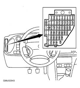 266999_saab_5 1999 saab fuse box 1999 electrical wiring diagrams,Fuse Box Diagram For 1999 Ford Explorer