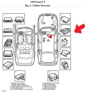 2006 Acura Tl Engine Diagram furthermore Jaguar X Type Wiring Diagram Pdf furthermore 2001 Honda S2000 Wiring Diagram as well 2004 Ford Excursion Wiring Harness as well Fuse Box Jaguar S Type. on 2003 jaguar s type radio wiring diagram