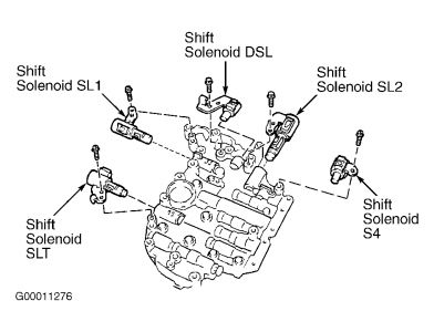 Wiring Diagram Toyota Sequoia further Reverse Light Wiring Diagram besides 2000 Ford Taurus Stereo Wiring Diagram as well 95 Ford Probe Radio Wiring Diagram additionally 97 Mustang Audio Diagram. on 1994 ford explorer stereo wiring diagram
