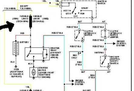 1996 ford f250 wiring schematic 1991 ford f250 wiring schematic 1991 ford f250 starter is no crank condition