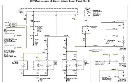 2000 daewoo lanos brake lights: my brake lights are ... daewoo lanos immobiliser wiring diagram