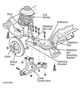 Suspension Coil Spring Replacement Cost also Nailheadmetalpunk wordpress moreover Rack Pinion Leak likewise Suspension Chassis Steering besides 2004 Acura Rear Roof Window Visor. on 2007 ford focus rear suspension