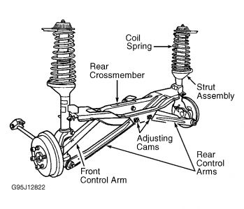 1991 F150 Wiring Diagram in addition Article 37 additionally 2003 F250 Front Suspension Parts Diagram also Why Is Only Wishbone Suspension Used In Expensive Cars Why Not McPherson Or Telescopic furthermore 2005 Escalade Air Suspension Wiring Diagram. on suspension system diagram