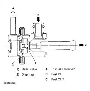 Subaru Outback 2003 Subaru Outback 8 on centrifugal switch diagram