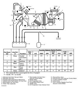 watch more like 1997 ford taurus heater diagram ford taurus heating system diagram 2000 ford taurus no heat on floor