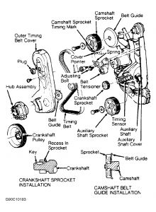 266999_time2_8  Liter Engine Belt Diagram on 1995 4.3 firing order diagram, 2001 chevy s10 vacuum line diagram, 4.3 vortec distributor diagram, 2002 s10 v6 4 3 vacuum diagram, 4.3 liter mercruiser top speed, gm 4.3 engine diagram, dodge 2.4 liter engine diagram, 4.3 chevy engine diagram, 5.3 liter chevy engine diagram, 3.6 liter gm engine diagram, 4.3 v6 firing order diagram, 4.3 mercruiser engine wiring diagram, 3.1 liter engine diagram, chevy blazer vacuum hose diagram, 5.7 vortec vacuum diagram, 4.3 belt diagram, chevy 4.3 firing order diagram, 4.3 liter v6, 3.1 firing order diagram, 3 liter mercruiser engine diagram,