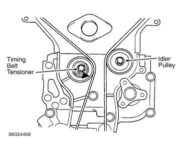 Time on Kia Sportage Belt Diagram