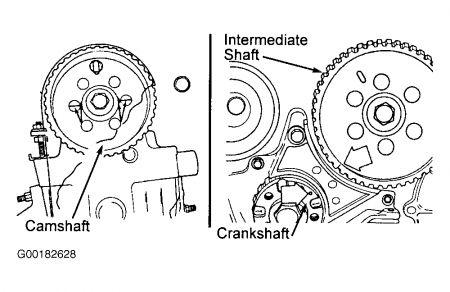 http://www.2carpros.com/forum/automotive_pictures/266999_time_12.jpg