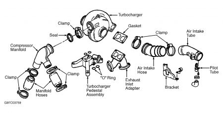 73 L Turbo Diesel Page1 Diesel Power Forums At Diesel on motor operated valve wiring diagram