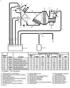 2000 ford windstar interior problem 2000 ford windstar 6. Black Bedroom Furniture Sets. Home Design Ideas