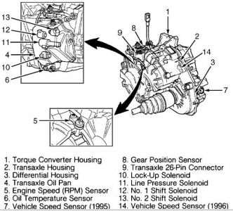 Volvo 850 1996 Volvo 850 Whether To Replace Transmission on air brake parts diagram
