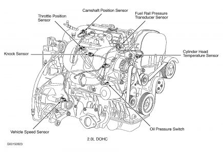 1114092 Alternator Wiring And Weird Finding in addition Windshield Washer Pump Wire Harness further 1966 Chevy Truck Ignition Switch Wiring Diagram moreover Ford Mondeo Wiring Diagram Pdf likewise Dohc For 2001 Ford Focus Starter Location. on ford ka wiring diagram pdf