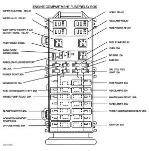 2002 Ford Ranger Fuse Map on ford ranger wiper motor wiring diagram