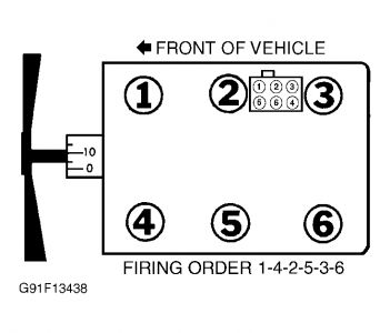 2004 Ford Ranger Spark Plug Wire Diagram