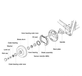 Car Axles Diagram