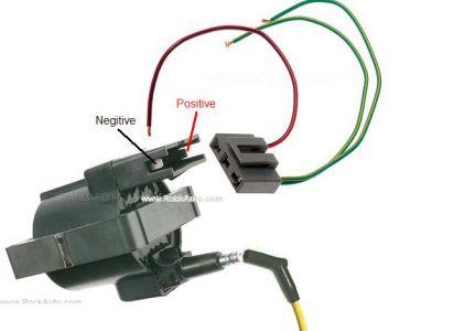 http://www.2carpros.com/forum/automotive_pictures/275530_ignition_coil_1.jpg